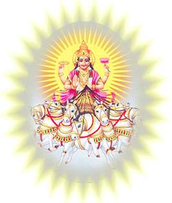 Sun astrological significance, Surya characteristics