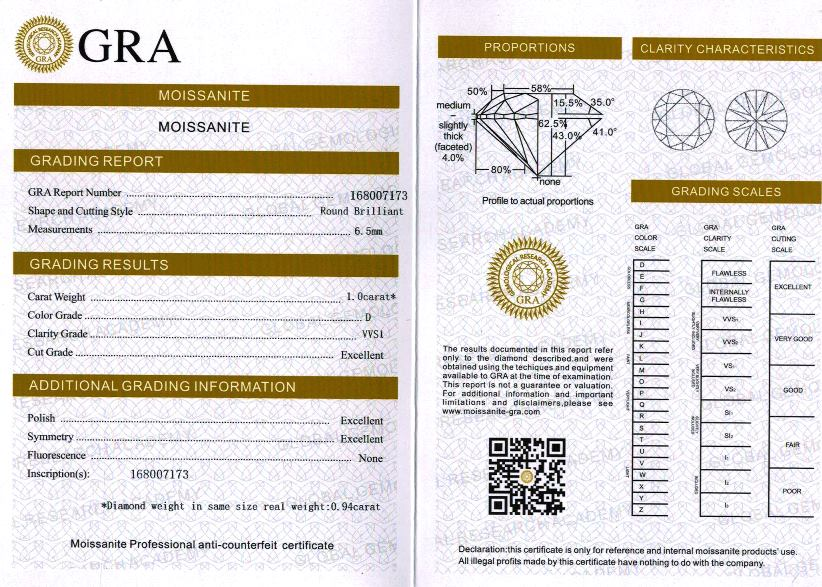 1.25-ratti-certified-moissanite Certificate (ID-103)