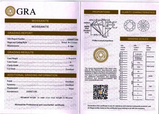 1.25-ratti-certified-moissanite Certificate (ID-100)