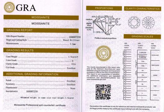 2-ratti-certified-moissanite Certificate (ID-101)