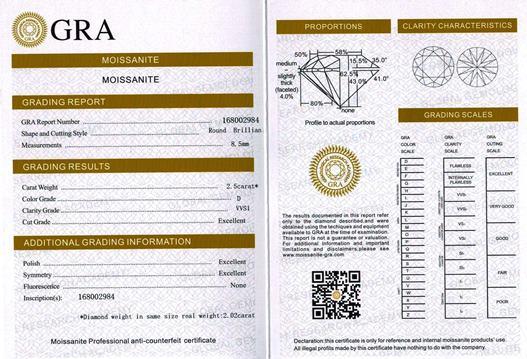 2.25-ratti-certified-moissanite Certificate (ID-105)