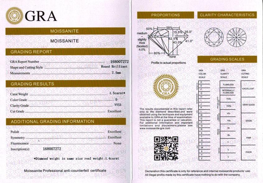 2-ratti-certified-moissanite Certificate (ID-107)