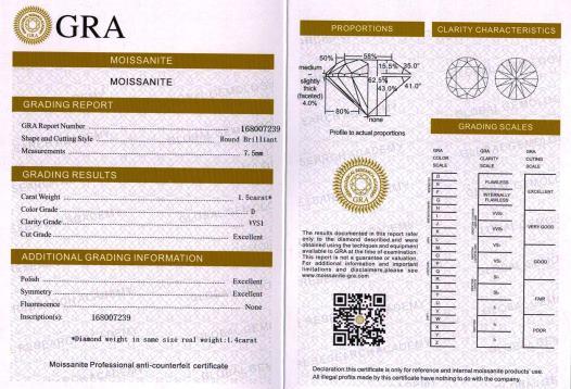 2-ratti-certified-moissanite Certificate (ID-104)