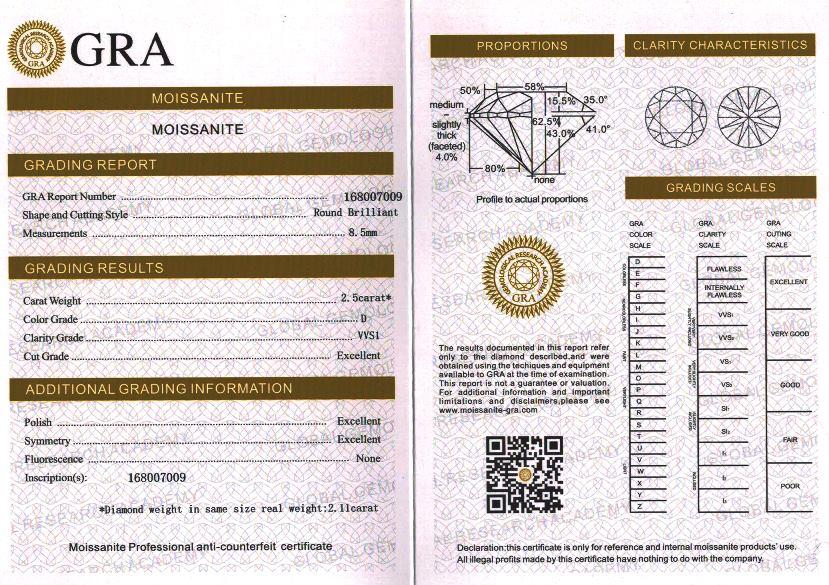 2.25-ratti-certified-moissanite Certificate (ID-106)