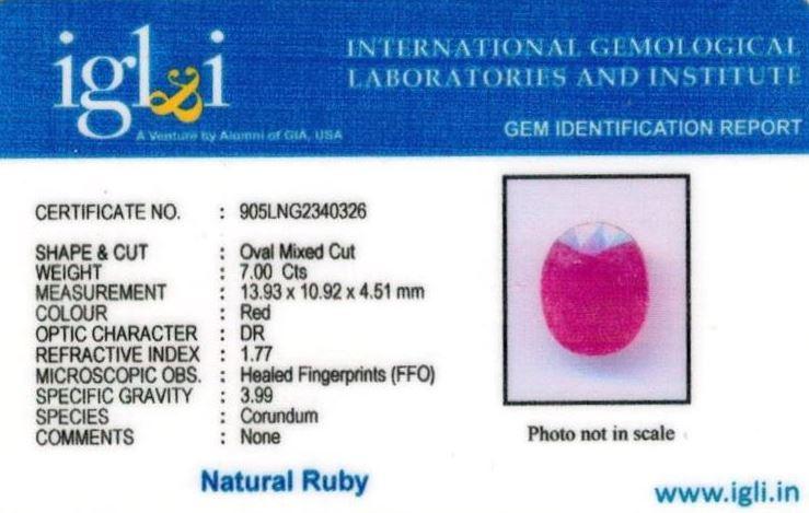 8-ratti-certified-ruby-stone Certificate (ID-249)
